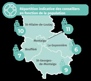 Image : Carte de la répartition indicative des conseillers - Élections municipales - Montaigu-Vendée