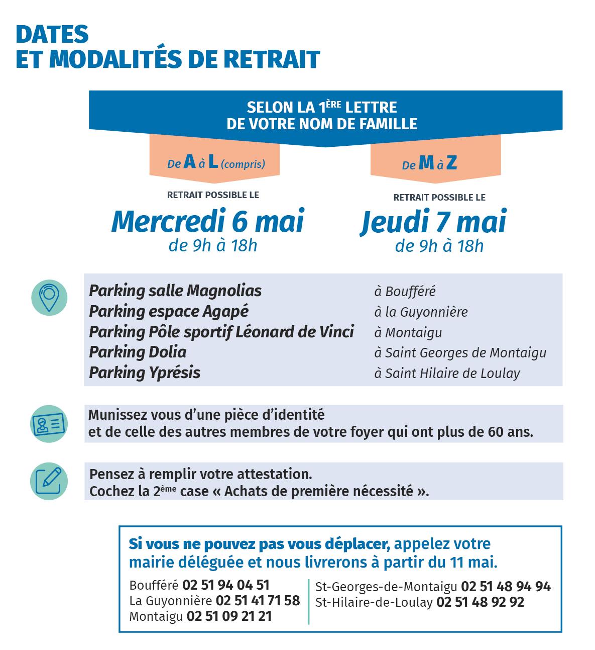 Infographie : distribution des masques aux habitants de Montaigu-Vendée de plus de 60 ans