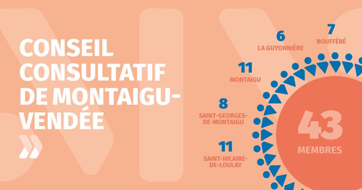 Visuel de la composition du comité consultatif de Montaigu-Vendée